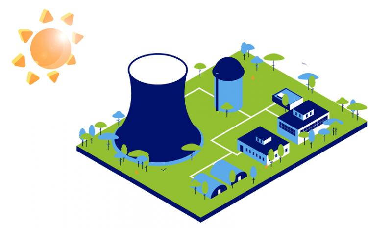 La R&D et le nucléaire : Environnement à risques