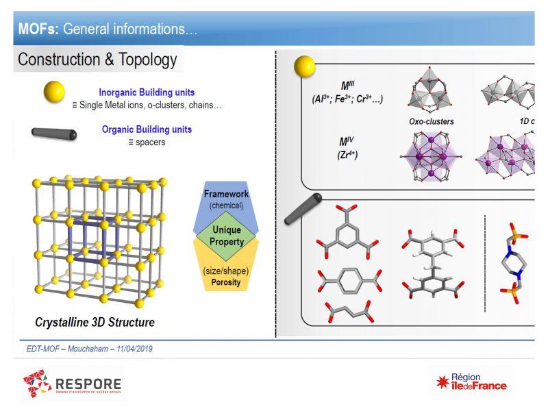 Projet «Diffraction électronique pour l'élucidation de structures de matériaux hybrides poreux»